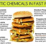 Cosmetic Chemical In Fast Food